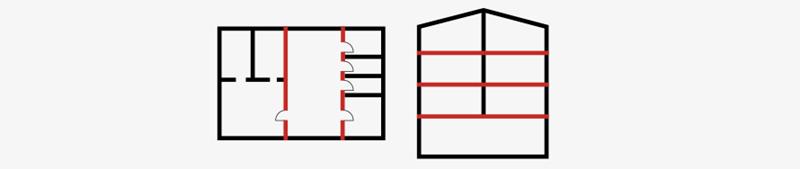Xоризонтален и вертикален изглед на отделение в сграда