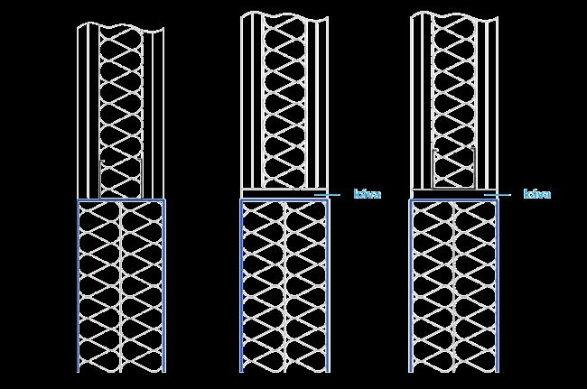 Ábra puha gyapot átvezetések alkalmazásáról rugalmas falakban