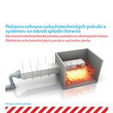 Požiarna ochrana potrubí a systémov OTSH - vizualizácia